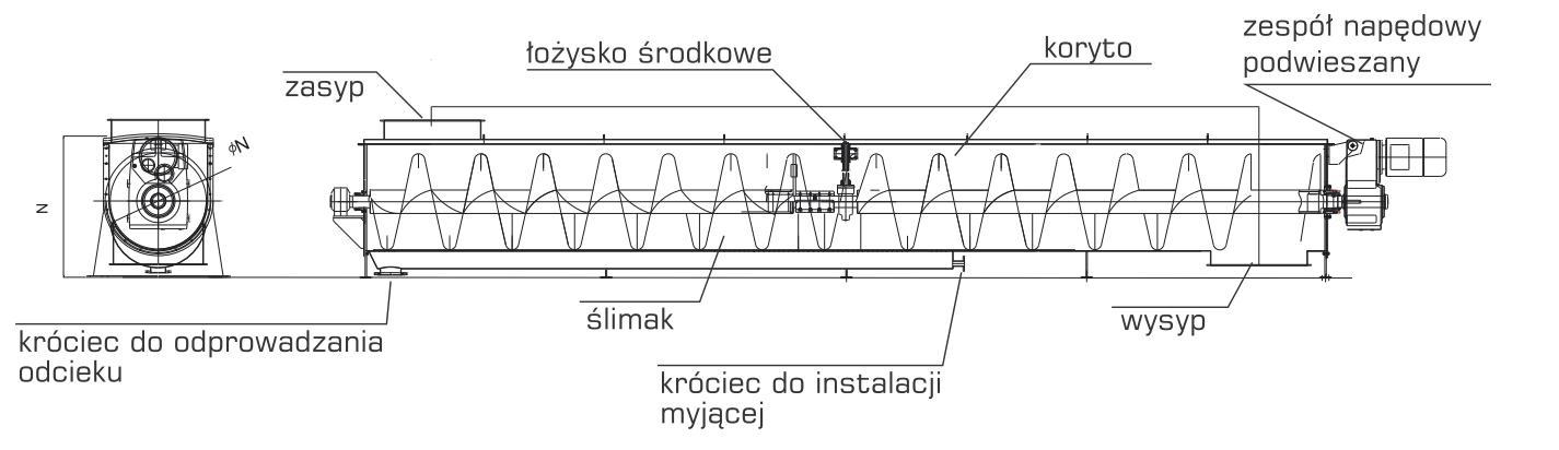 przen1